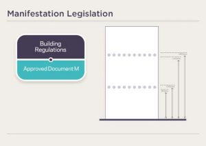 Building Window Film - manifestation legislation
